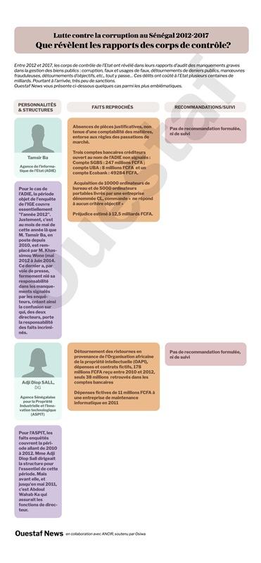 Rapport IGE 2015 : comptes secrets à l'ADIE et détournements de ristournes à l'ASPIT